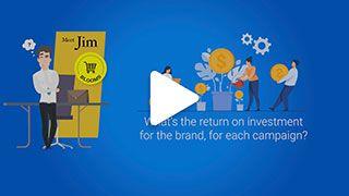 Maximize Return on Investment